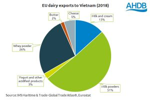 EU signs new trade agreement with Vietnam